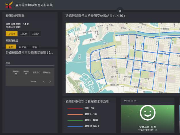 臺南市預測剩餘格位資訊(臺南停車智慧管理分析系統)
