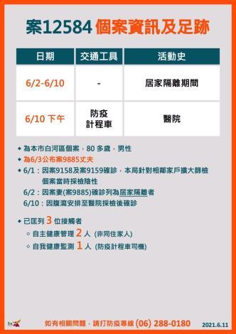 台南今(11)日新增1例本土確診個案,如有疑似症狀,請務必盡速就醫(共9張)-1