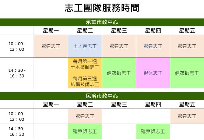 因疫情暫停建築管理萬事通志工  7/1恢復駐點服務(共2張)-1