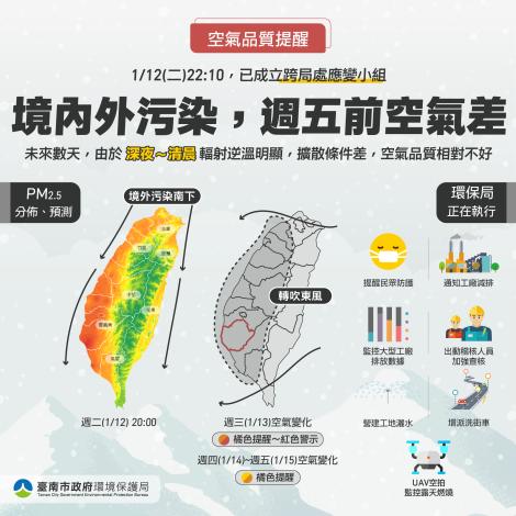📣空污提醒⚠️目前本市台南測站及善化測站達空品紅色警戒🔴請民眾做好自我防護