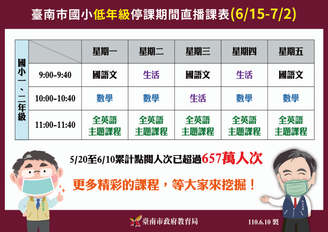 台南公播教學點閱突破657萬黃偉哲公布台南第三版課程表 停課不停學直播老師陪孩子到學期末(共2張)-1