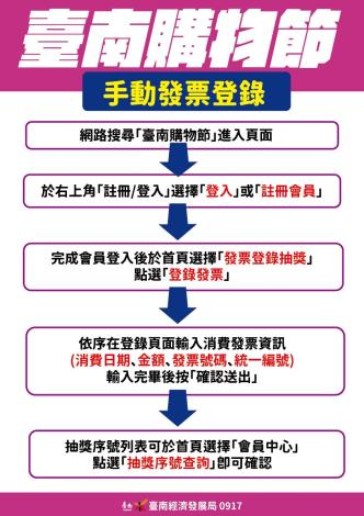 20210824-台南購物節x台南便利送--a3_工作區域 1 複本