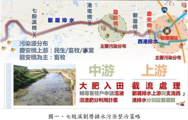 七股溪劉厝排水污染整治策略圖