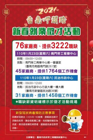 勞工局將於1/23(六)於南門育樂中心及民治市政中心同步辦理「2021台南呷頭路新春就業徵才活動」,歡迎民眾踴躍參加