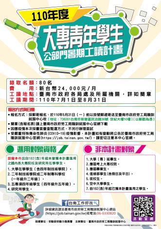 臺南市政府釋出80名公部門暑期工讀職缺      自即日起受理郵寄報名至5月31日