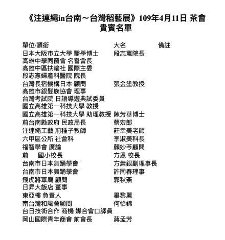 台灣稻藝展開幕茶會貴賓名單
