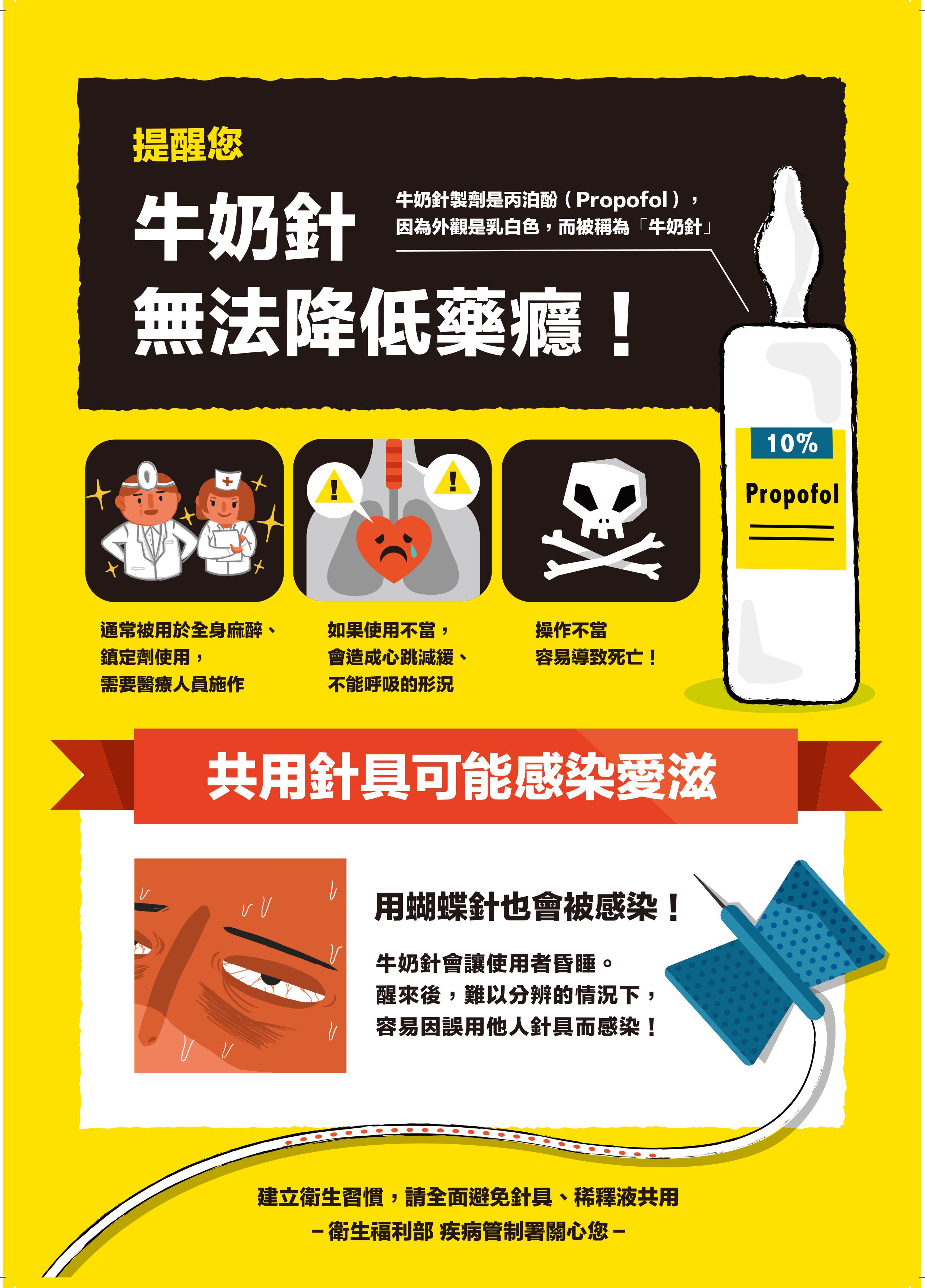 預防愛滋病 ! 全面避免共用針具、稀釋液! 牛奶針無法降低藥隱!共用針具可能感染愛滋病