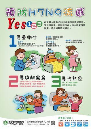 預防H7N9流感