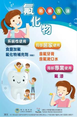 防止齲齒氟化物使用