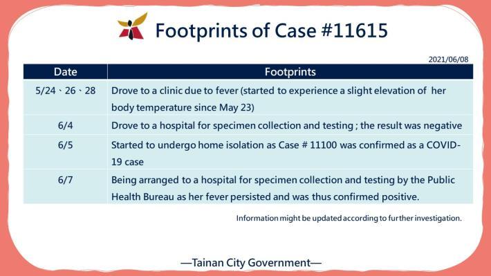 Footprints of Case 11615