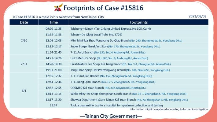 Footprints of Case 15816