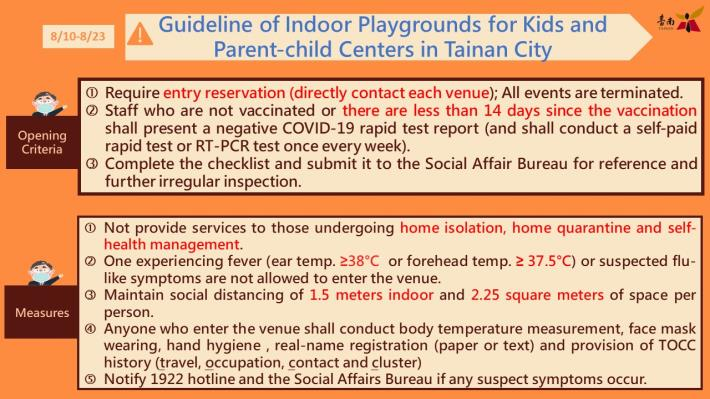 Guideline of Indoor Playgrounds for Kids and Parent-child Centers in Tainan City