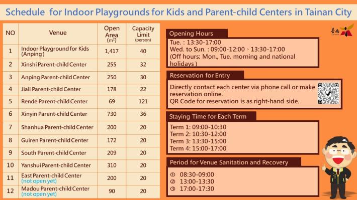 Schedule  for Indoor Playgrounds for Kids and Parent-child Centers in Tainan City
