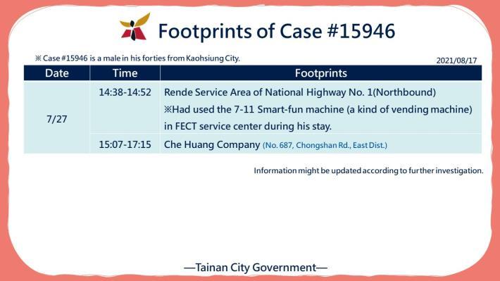 Footprints of case 15946