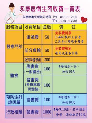 191031-永康區衛生所-門診收費表-修01