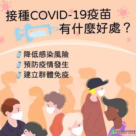 接種COVID-19疫苗 有什麼好處