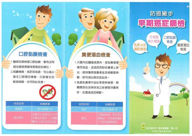防癌撇步 早期癌症篩檢-1