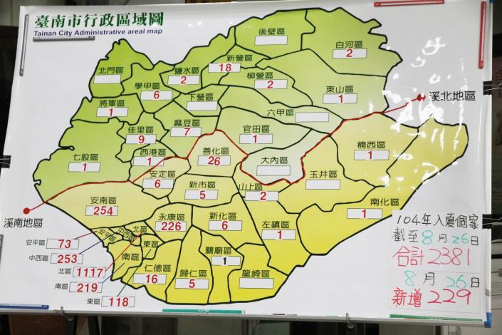截至8月26日止臺南市登革熱病例有2'381例