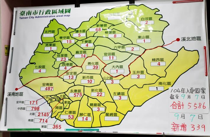 臺南市登革熱病例數至9月8日共5586  例,病例區計34 區,9月7日新增病例數339例