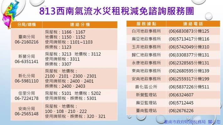 813西南氣流水災租稅減免諮詢服務團