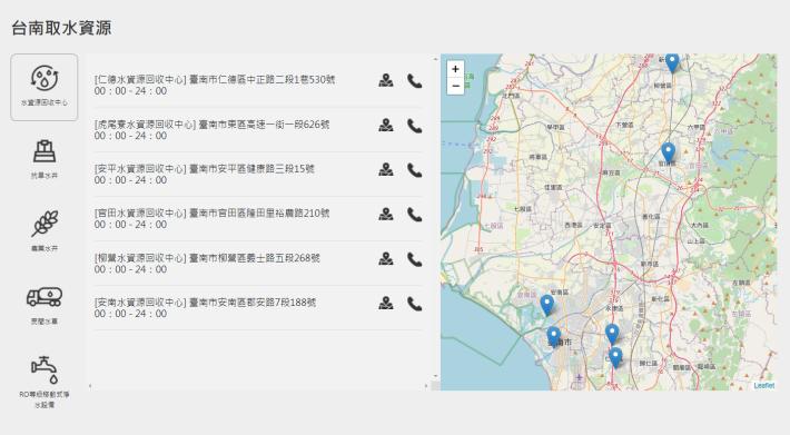 網站整合台南地區各項水資源取水服務