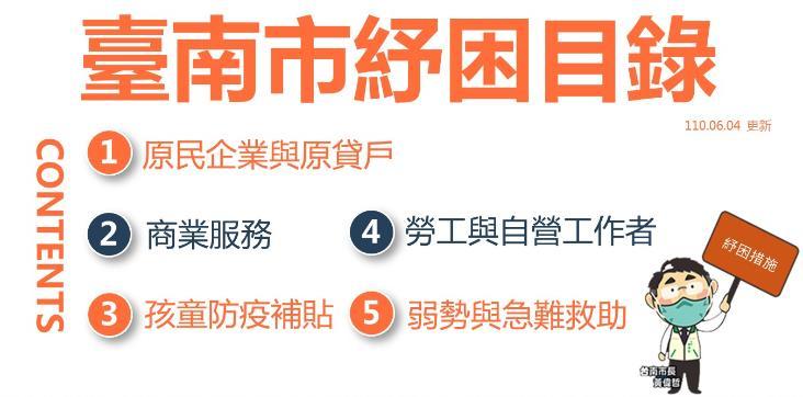 臺南市原住民可申請防疫紓困補助