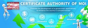 Certificate Authority of MOI