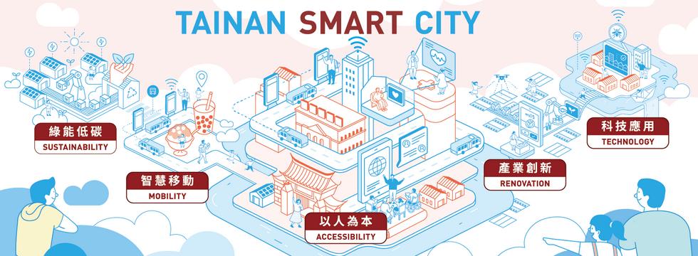 Tainan Smart City