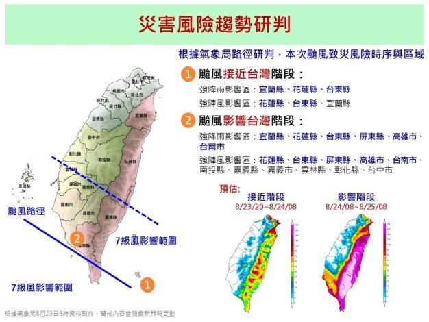 颱風顧名思義,除了嚴防豪雨,七級風🌪的破壞也很大喔7