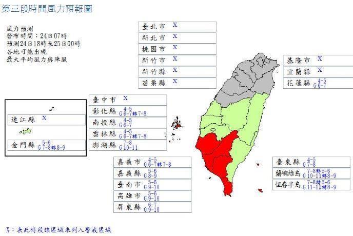 因應「白鹿颱風」台南市與本區調升為1級開設,並由歸仁區災害應變中心指揮官召集各組開設應變及整備會議5