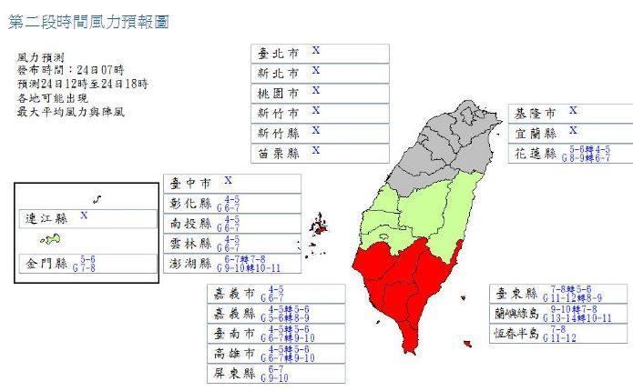 因應「白鹿颱風」台南市與本區調升為1級開設,並由歸仁區災害應變中心指揮官召集各組開設應變及整備會議6