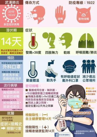 武漢肺炎如果想要預防這種疾病,非常重要的一點是「一定要戴口罩」