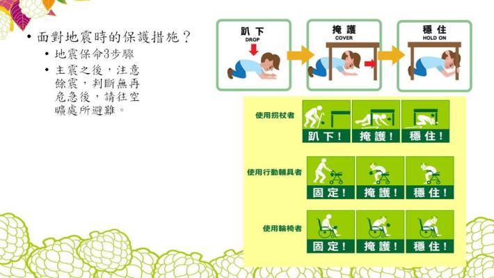 抗震保命3步驟