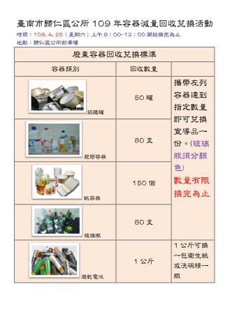 臺南市歸仁區公所109年4月容器減量回收兌換活動
