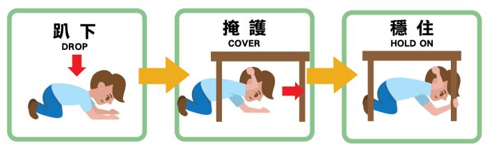 面對地震災害要如何做好抗震保命三步驟2