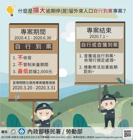 移民署臺南市專勤隊即日起受理逾期停(居)留外來人口「自行到案」採取不收容、不管制