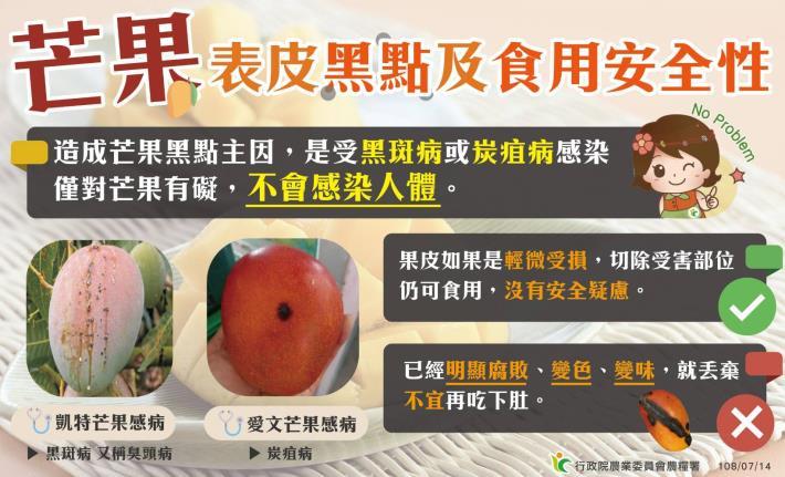 芒果表皮黑點及食用安全性宣傳DM