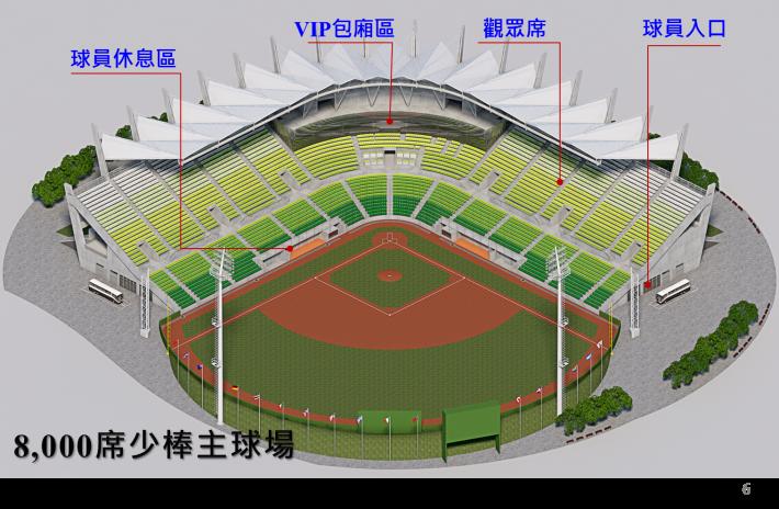 臺南亞太國際棒球訓練中心-少棒球場示意圖標8000席