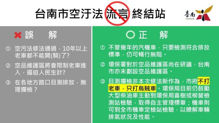 台南市空汙法流言終結站