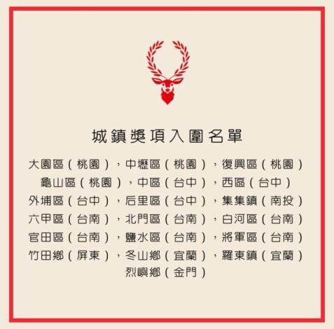 恭喜台南市6區公所入圍臺灣城鎮品牌獎(共3張)-1