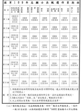 109年志願士兵報名作業時間表109.5.28