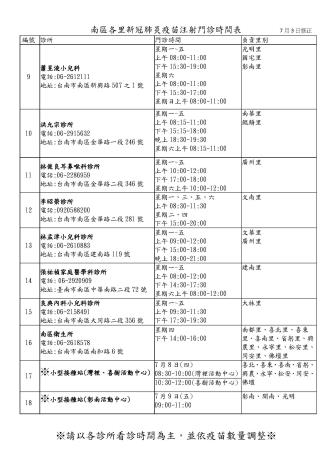 0703南區各里新冠肺炎疫苗注射門診時間表頁面2