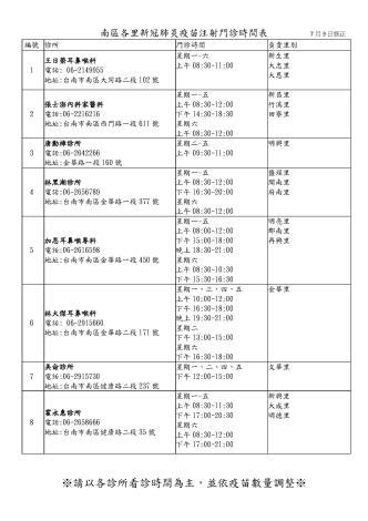 0703南區各里新冠肺炎疫苗注射門診時間表頁面1