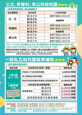 公立非營利準公共幼兒園補助一覽表