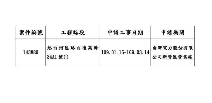 0106台灣電力股份有限公司新營區營業處申請本區道路挖掘施工狀況公告