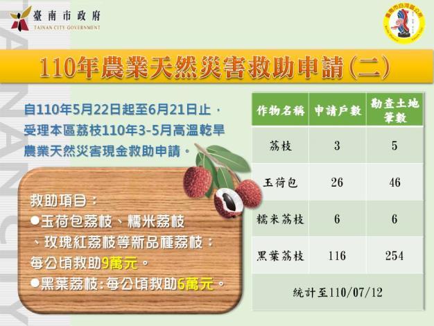 0714-110年農業天然災害救助申請(二)荔枝