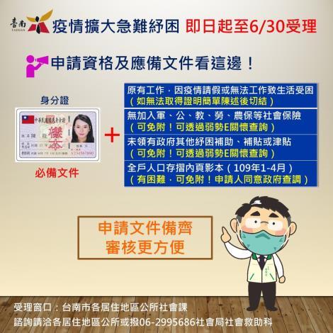 申請資格及應備文件圖卡