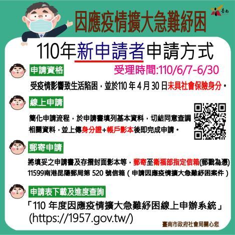 110.06.08-110年度臺南市因應疫情擴大急難紓困新申請案-01-01