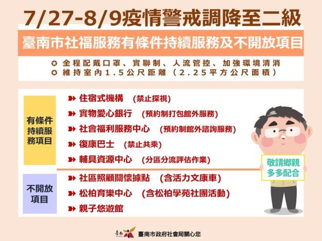 降級圖卡(官網版_社會福利)2-定稿0728