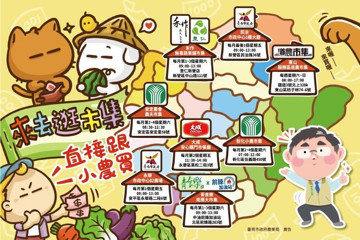 農業局-台南市市集總覽地圖-CS4
